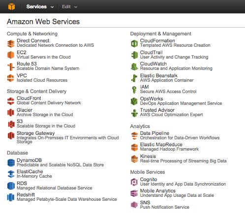 Create Amazon EC2 API key | devo ps documentation